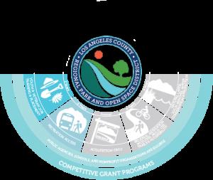 Image of RPOSD Asset logo.